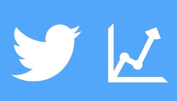 Promosi Bisnis Pulsa Via Twitter